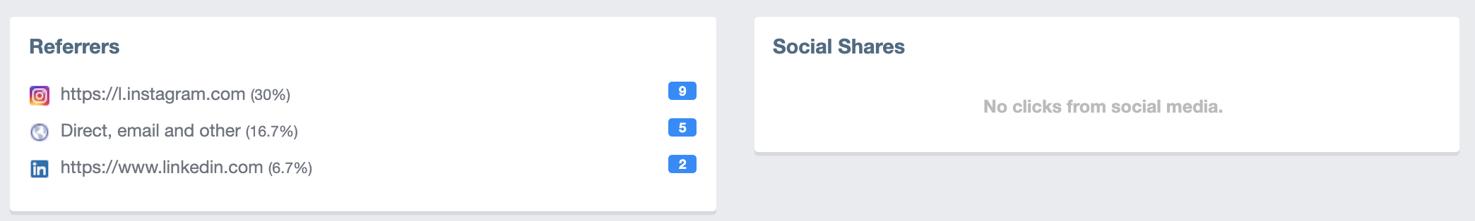 Link referrers and social shares
